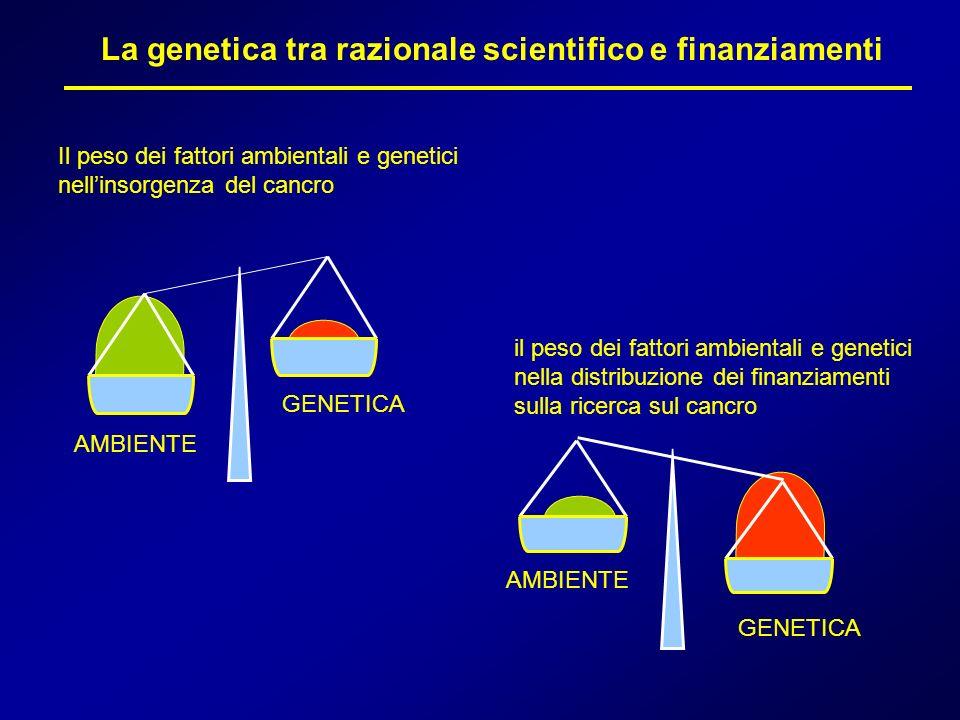 La genetica tra razionale scientifico e finanziamenti
