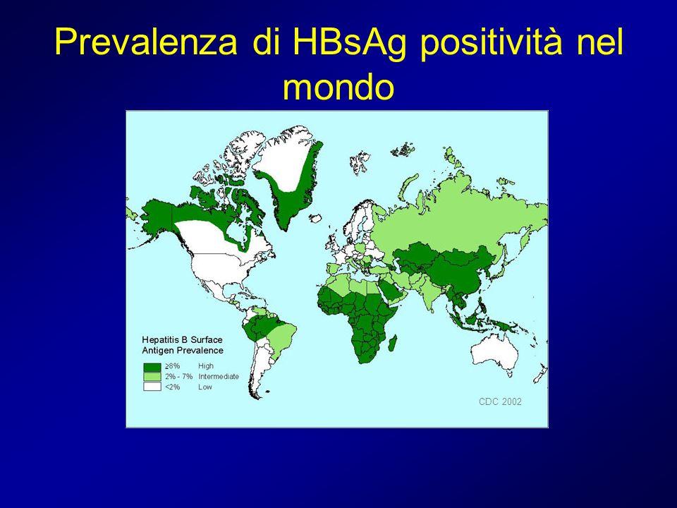 Prevalenza di HBsAg positività nel mondo
