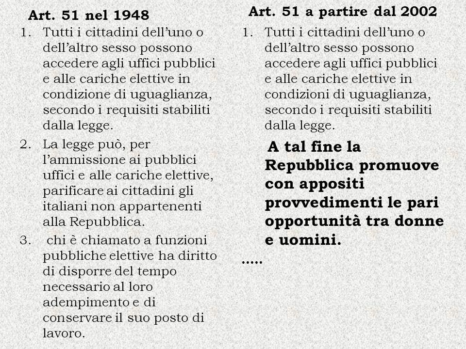 Art. 51 a partire dal 2002 Art. 51 nel 1948