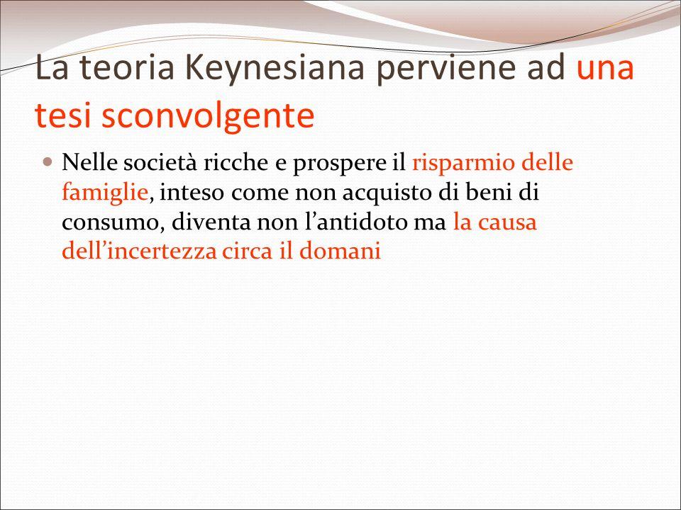 La teoria Keynesiana perviene ad una tesi sconvolgente