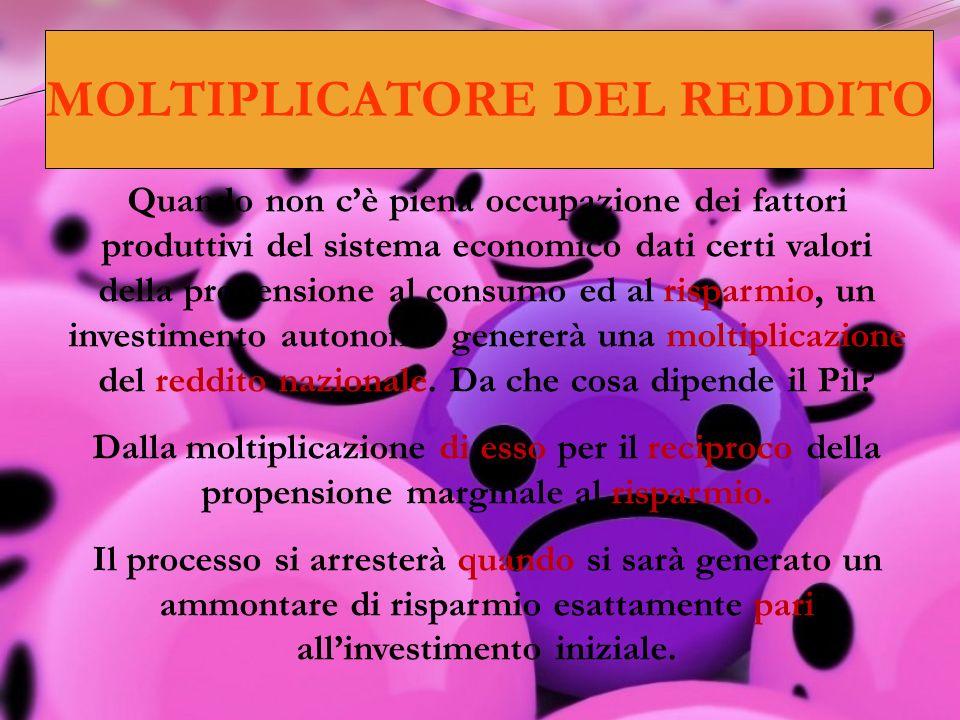 MOLTIPLICATORE DEL REDDITO