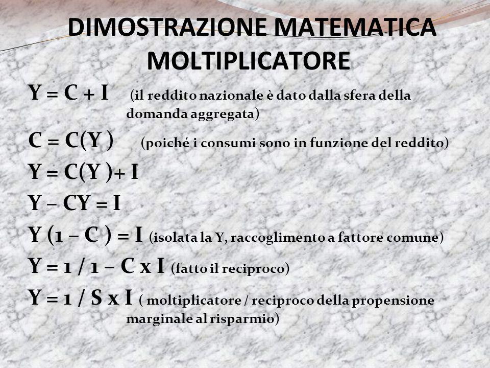 DIMOSTRAZIONE MATEMATICA MOLTIPLICATORE