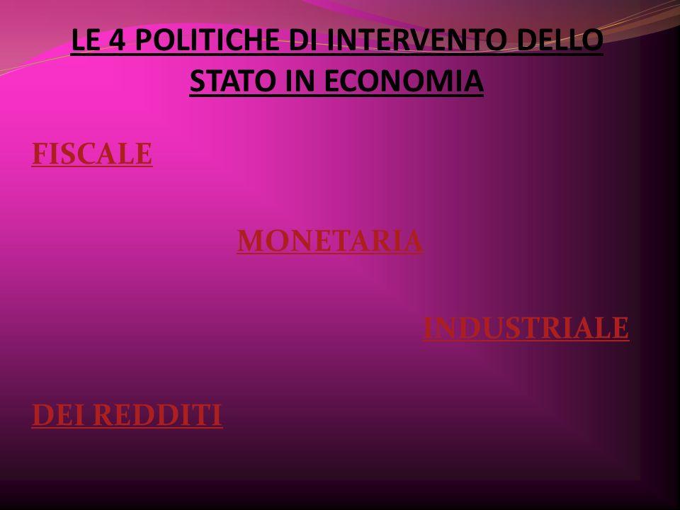 LE 4 POLITICHE DI INTERVENTO DELLO STATO IN ECONOMIA