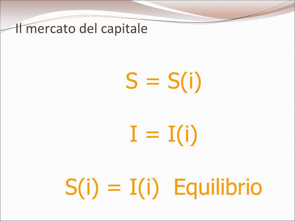 Il mercato del capitale