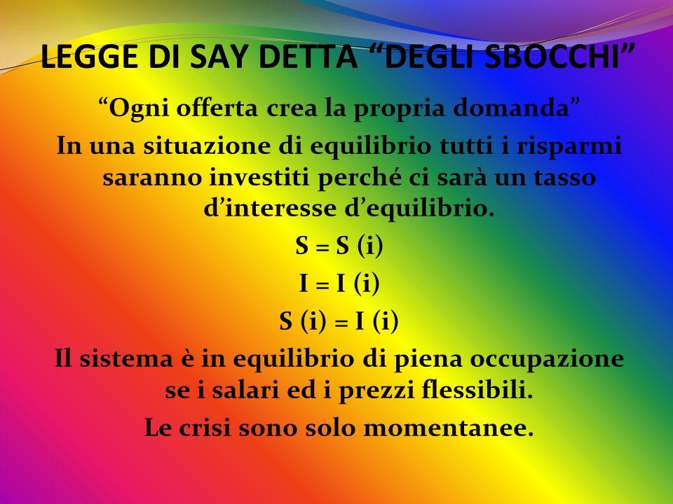 LEGGE DI SAY DETTA DEGLI SBOCCHI