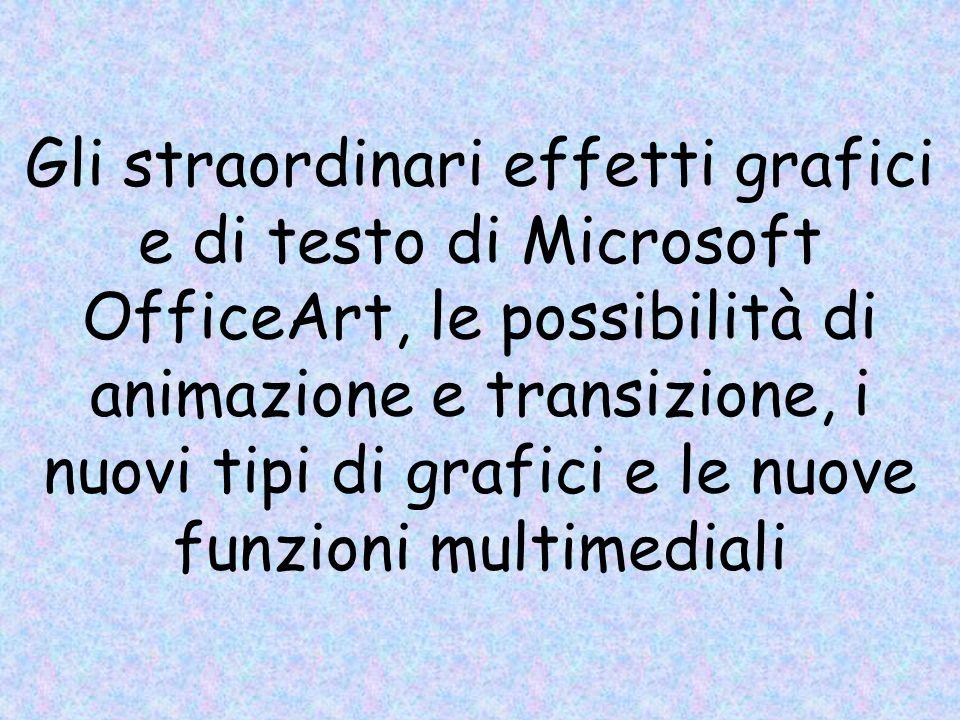 Gli straordinari effetti grafici e di testo di Microsoft OfficeArt, le possibilità di animazione e transizione, i nuovi tipi di grafici e le nuove funzioni multimediali