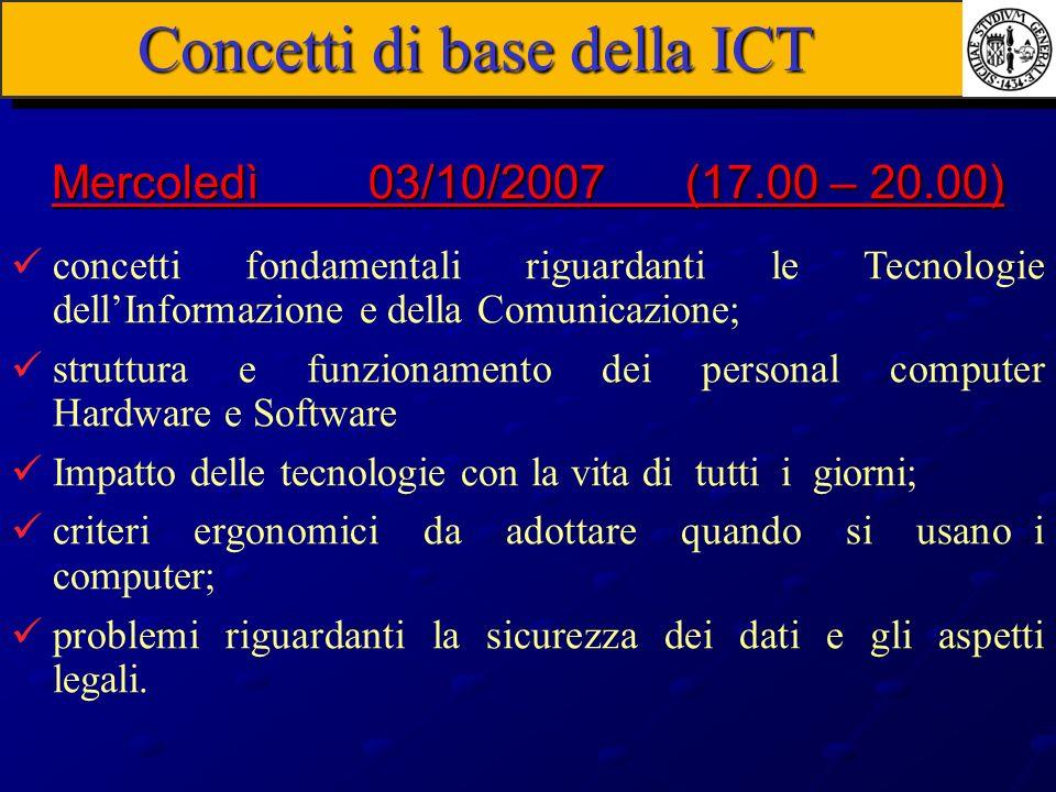 Concetti di base della ICT