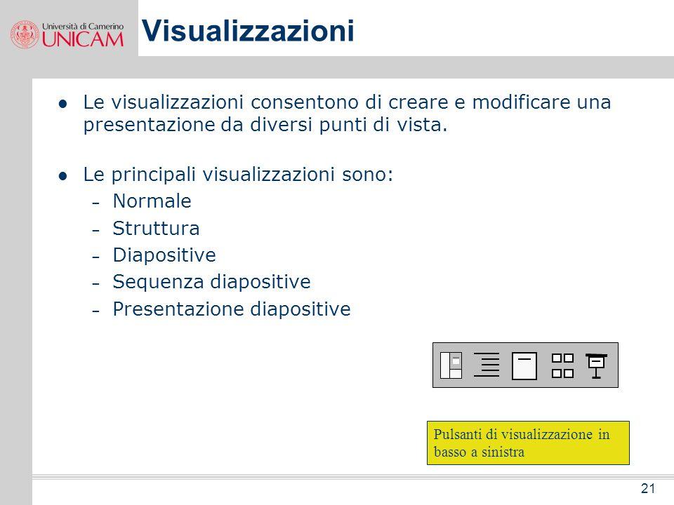 Visualizzazioni Le visualizzazioni consentono di creare e modificare una presentazione da diversi punti di vista.