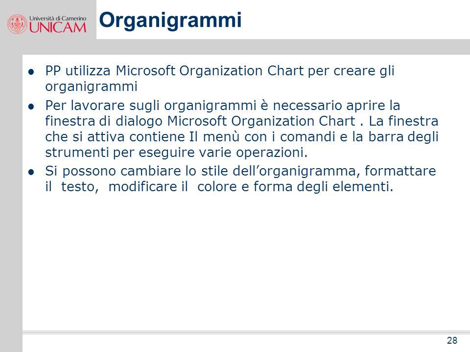 Organigrammi PP utilizza Microsoft Organization Chart per creare gli organigrammi.