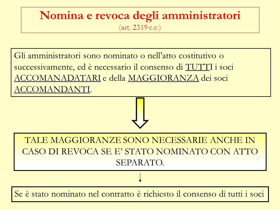 Nomina e revoca degli amministratori (art. 2319 c.c.)