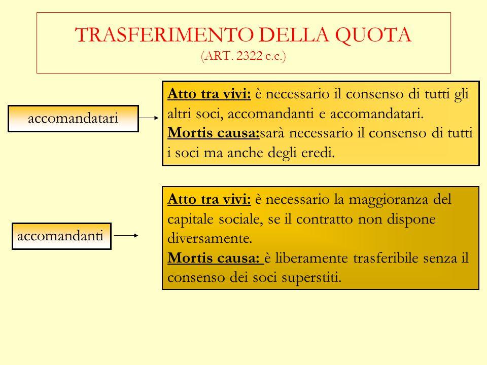 TRASFERIMENTO DELLA QUOTA (ART. 2322 c.c.)
