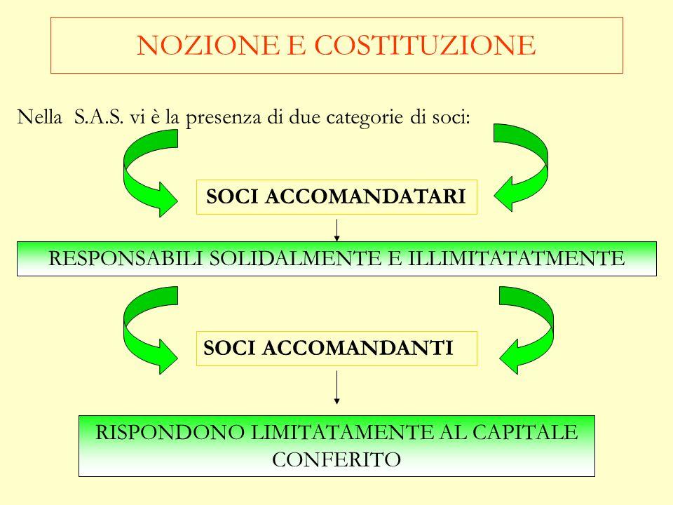 NOZIONE E COSTITUZIONE