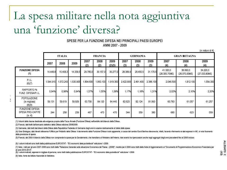 La spesa militare nella nota aggiuntiva una 'funzione' diversa