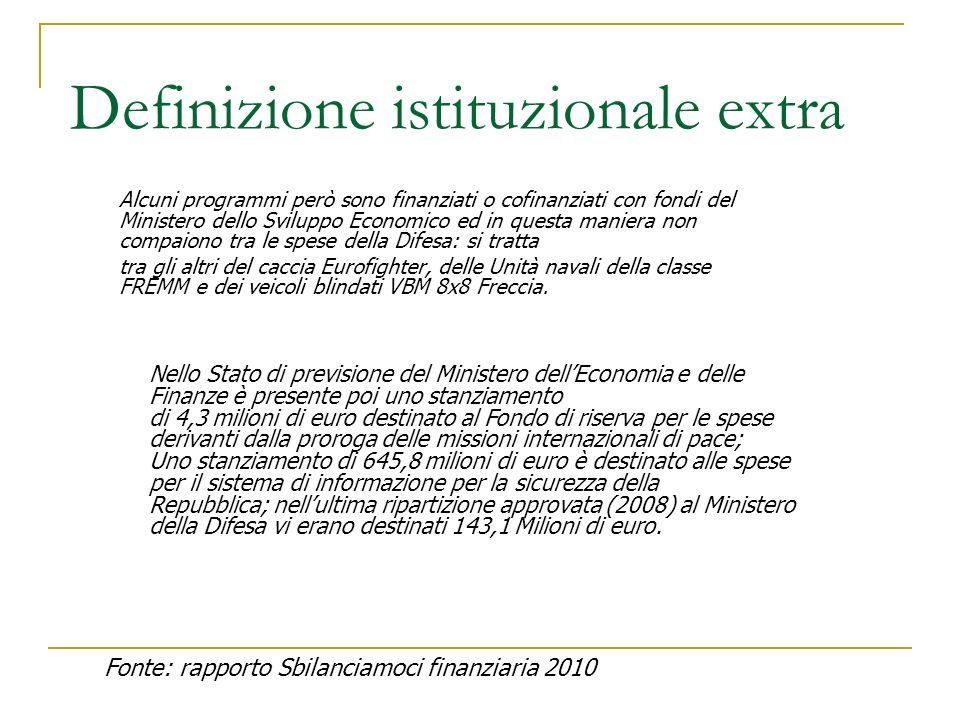 Definizione istituzionale extra