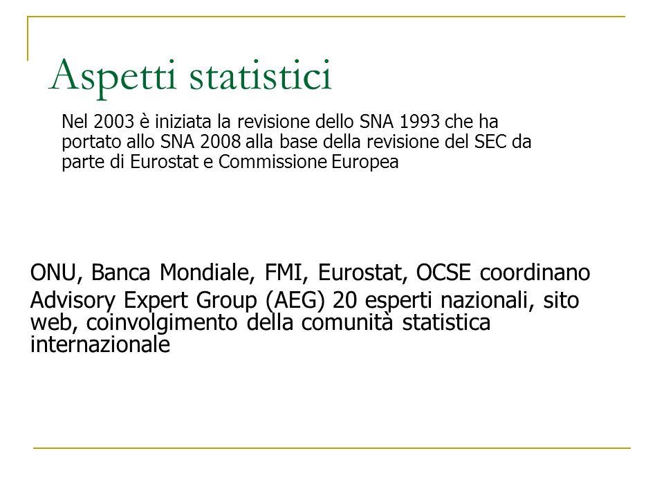 Aspetti statistici ONU, Banca Mondiale, FMI, Eurostat, OCSE coordinano