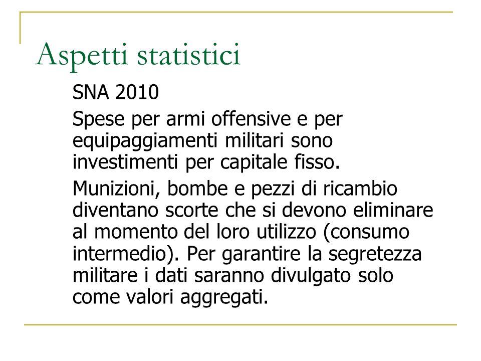 Aspetti statistici SNA 2010