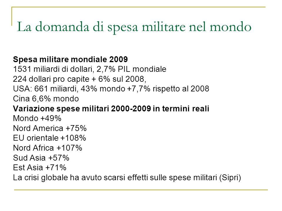 La domanda di spesa militare nel mondo