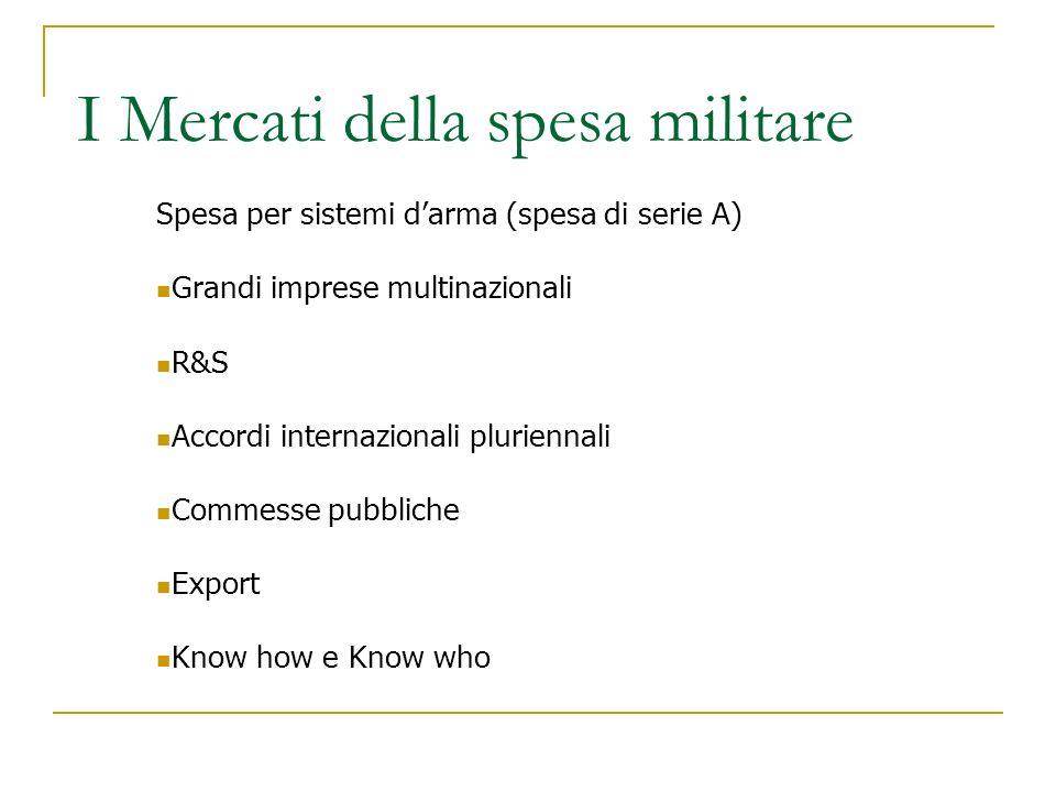 I Mercati della spesa militare
