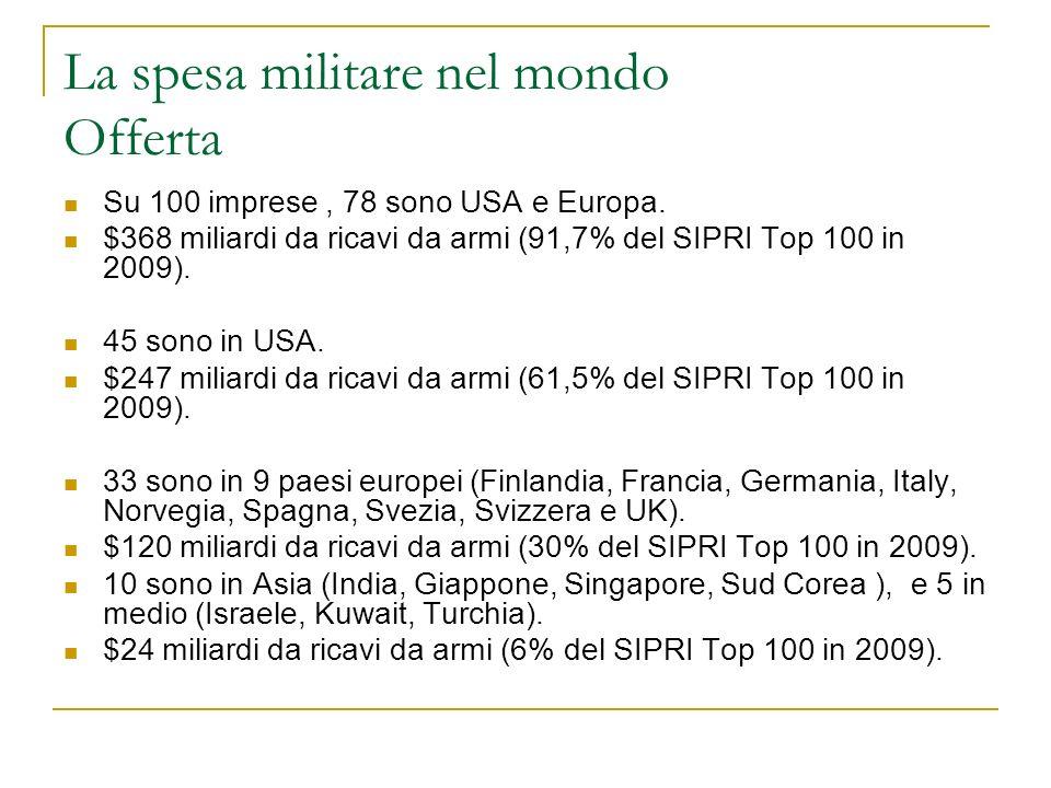 La spesa militare nel mondo Offerta