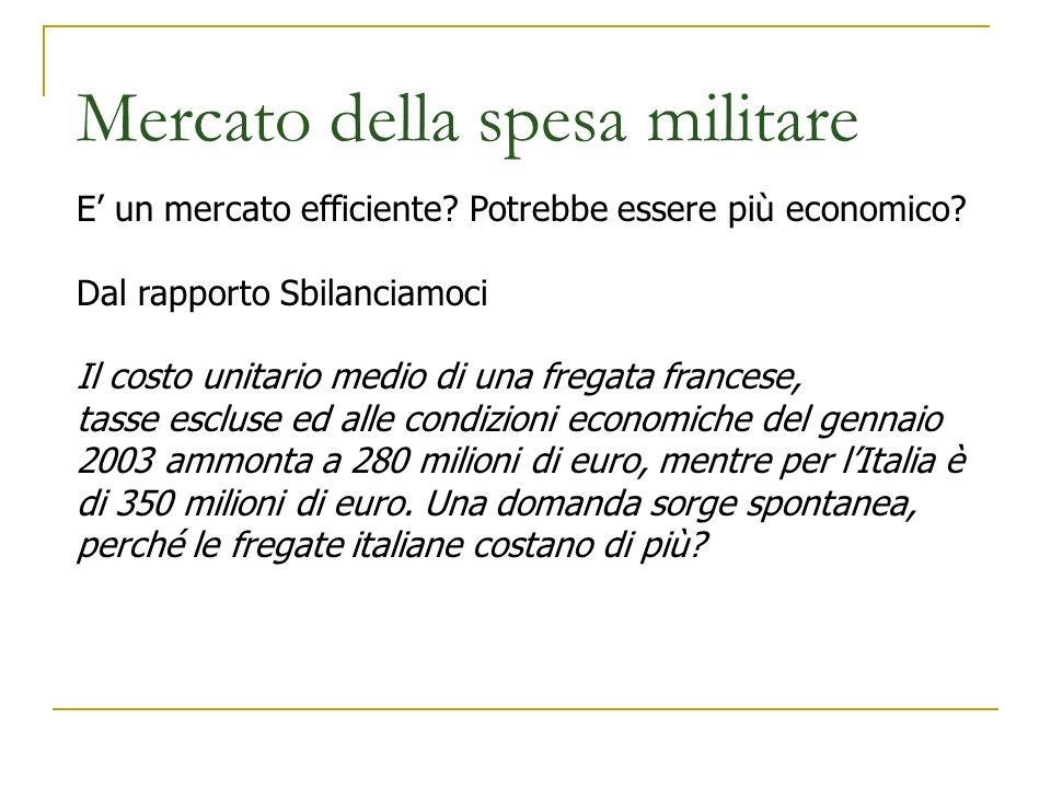 Mercato della spesa militare