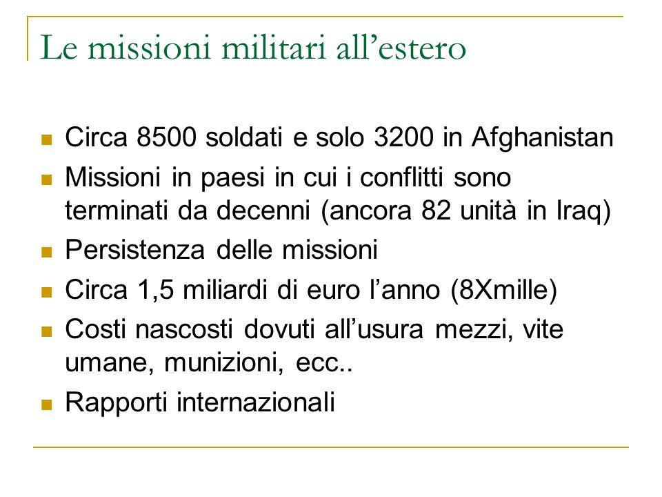 Le missioni militari all'estero