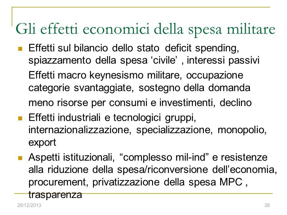 Gli effetti economici della spesa militare