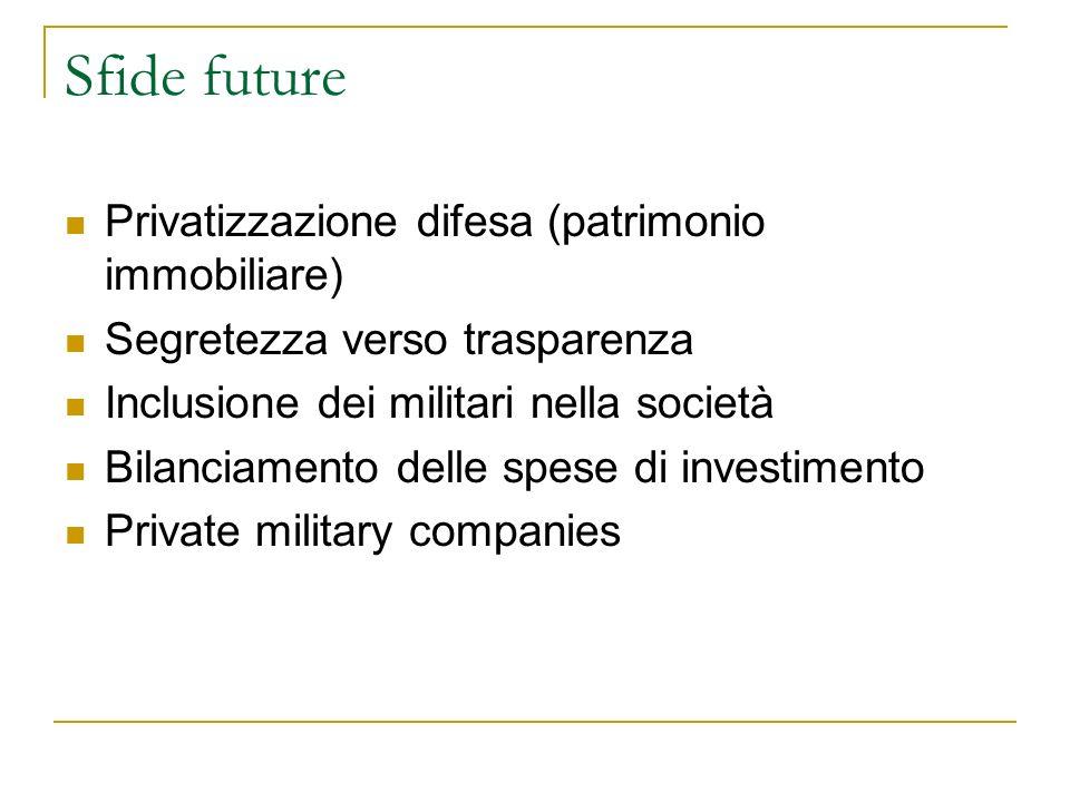 Sfide future Privatizzazione difesa (patrimonio immobiliare)