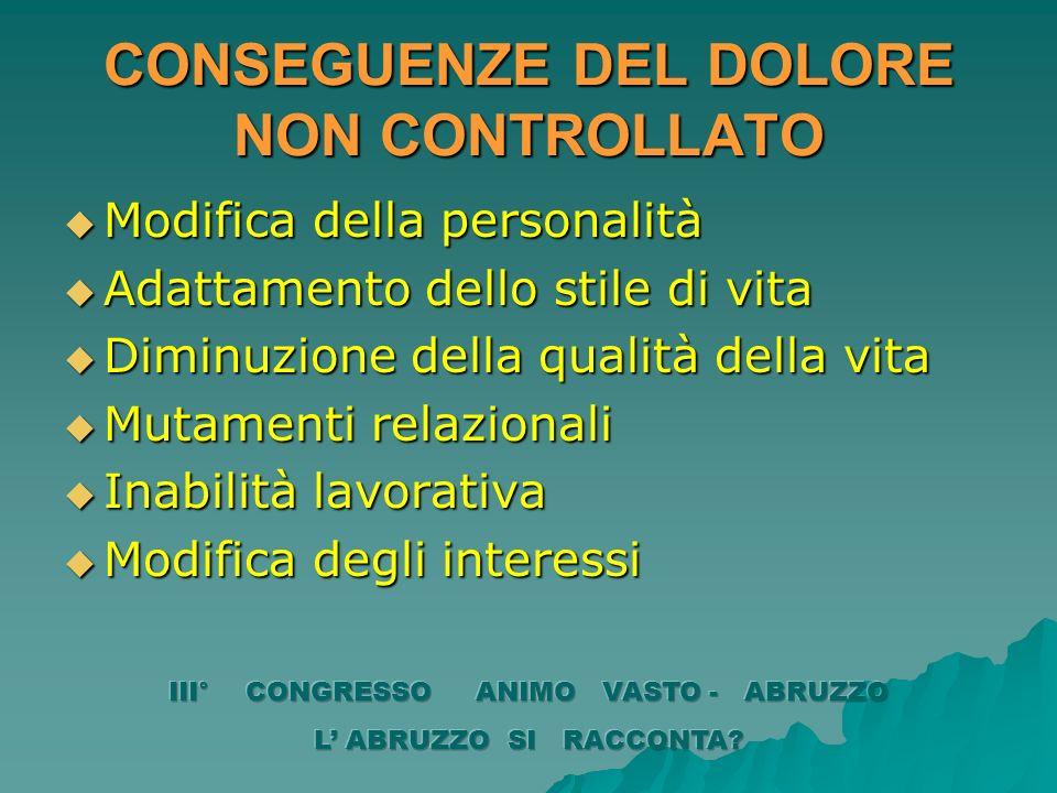 CONSEGUENZE DEL DOLORE NON CONTROLLATO