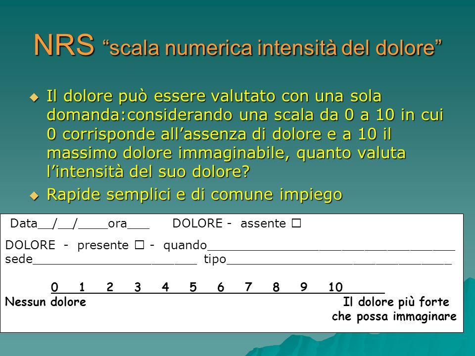 NRS scala numerica intensità del dolore