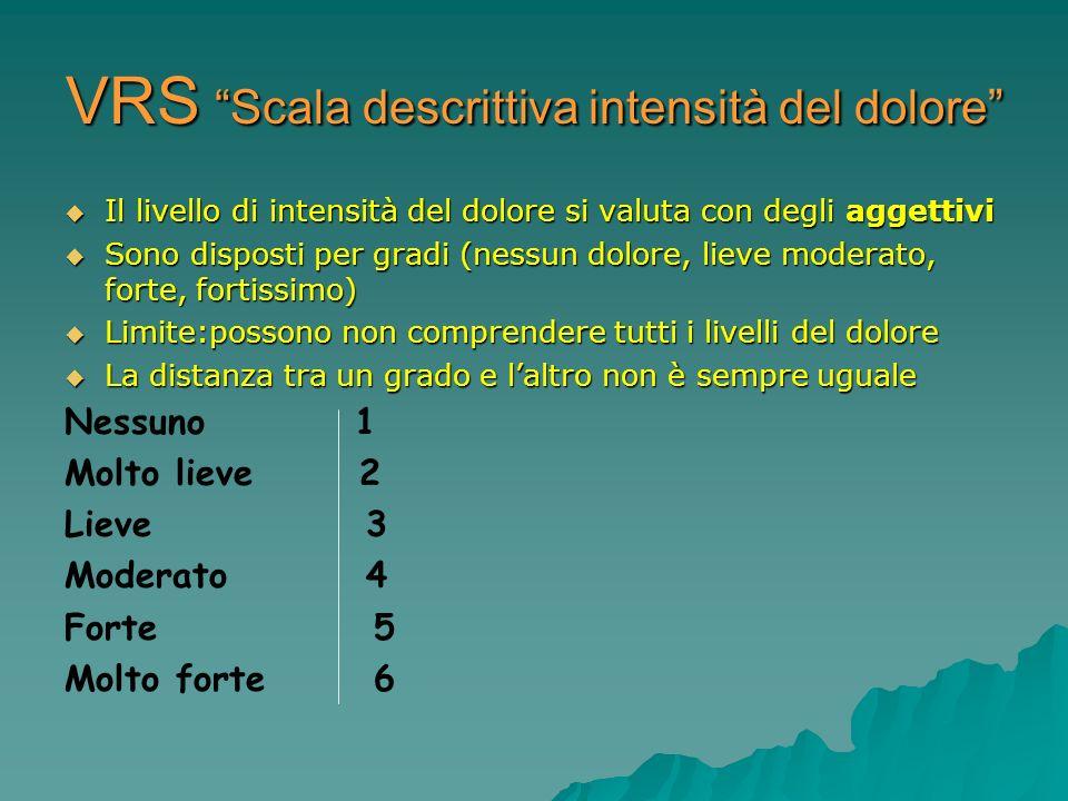 VRS Scala descrittiva intensità del dolore