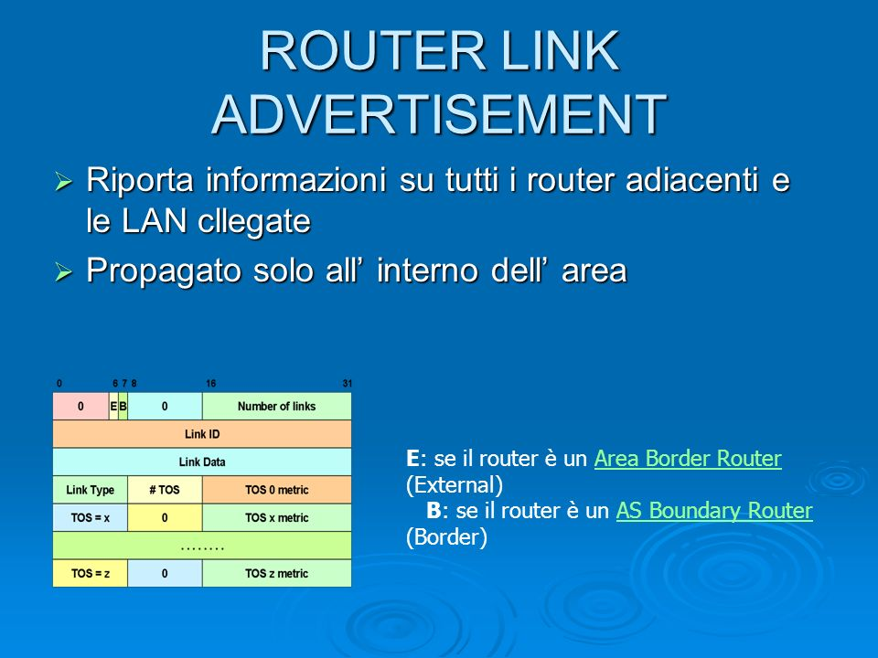 ROUTER LINK ADVERTISEMENT