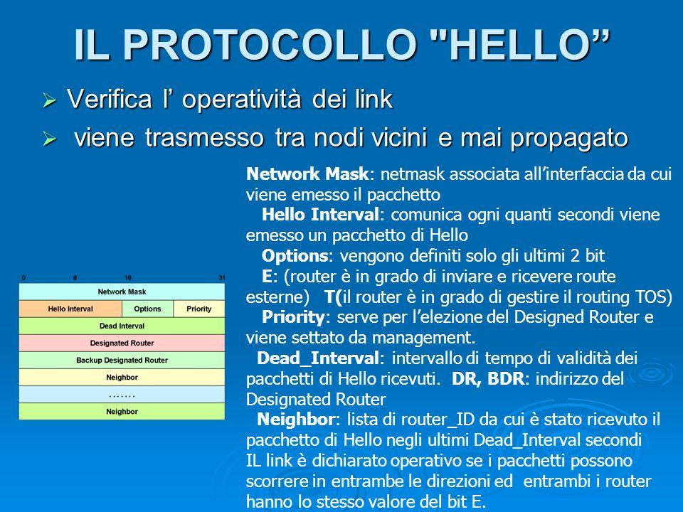 IL PROTOCOLLO HELLO Verifica l' operatività dei link