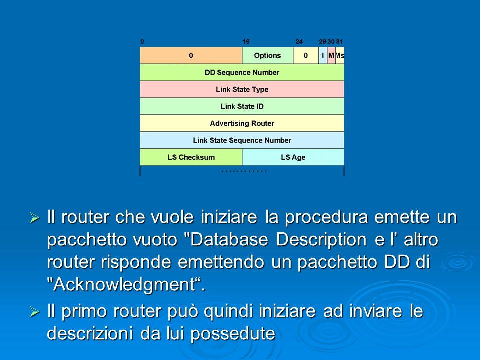 Il router che vuole iniziare la procedura emette un pacchetto vuoto Database Description e l' altro router risponde emettendo un pacchetto DD di Acknowledgment .