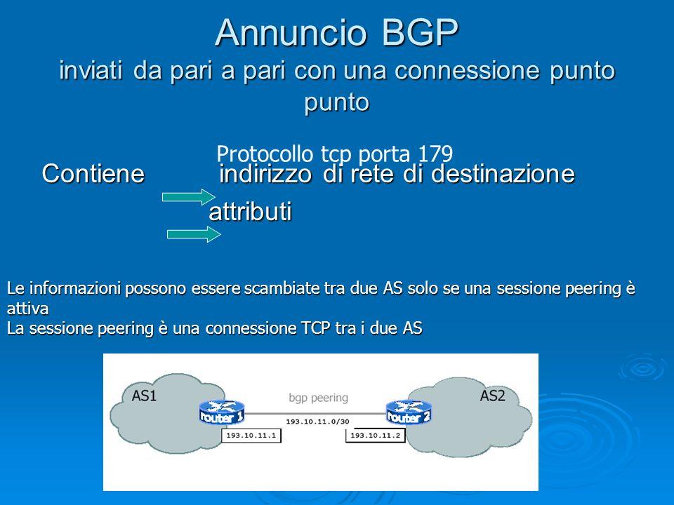 Annuncio BGP inviati da pari a pari con una connessione punto punto