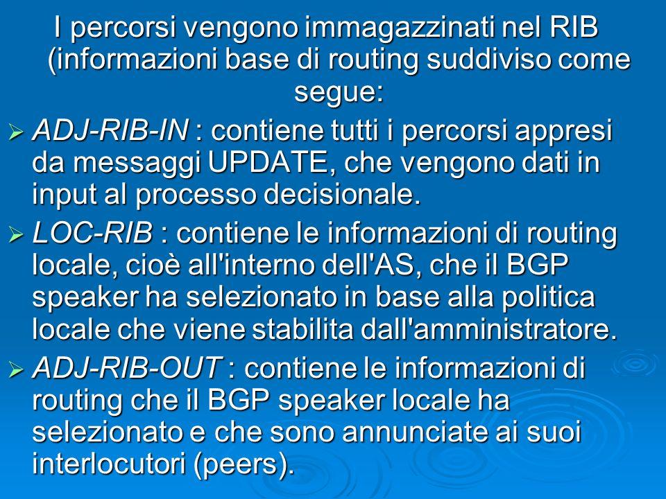 I percorsi vengono immagazzinati nel RIB (informazioni base di routing suddiviso come segue: