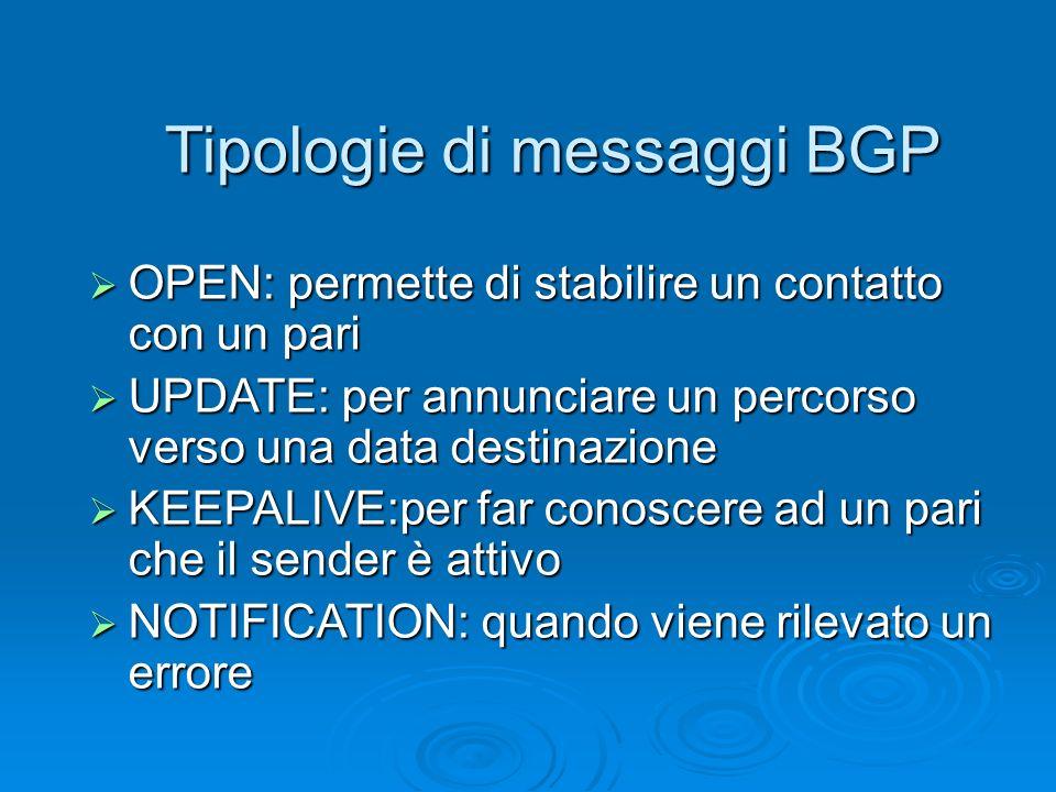 Tipologie di messaggi BGP