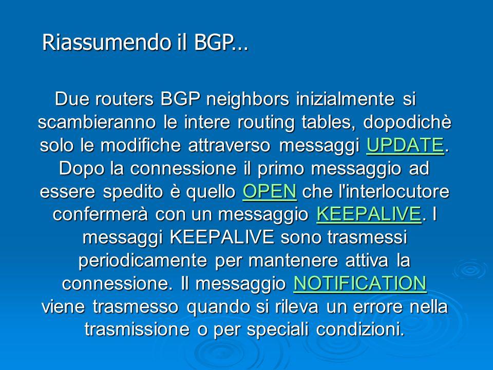 Riassumendo il BGP…