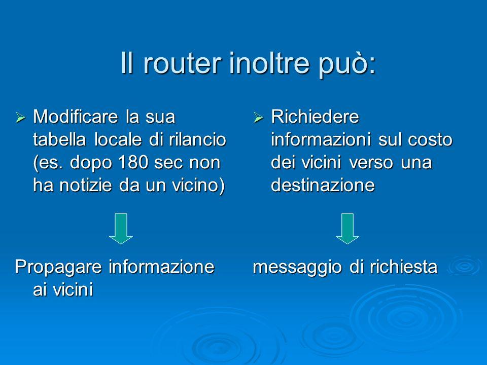 Il router inoltre può: Modificare la sua tabella locale di rilancio (es. dopo 180 sec non ha notizie da un vicino)