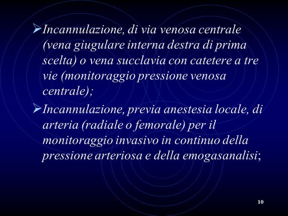 Incannulazione, di via venosa centrale (vena giugulare interna destra di prima scelta) o vena succlavia con catetere a tre vie (monitoraggio pressione venosa centrale);