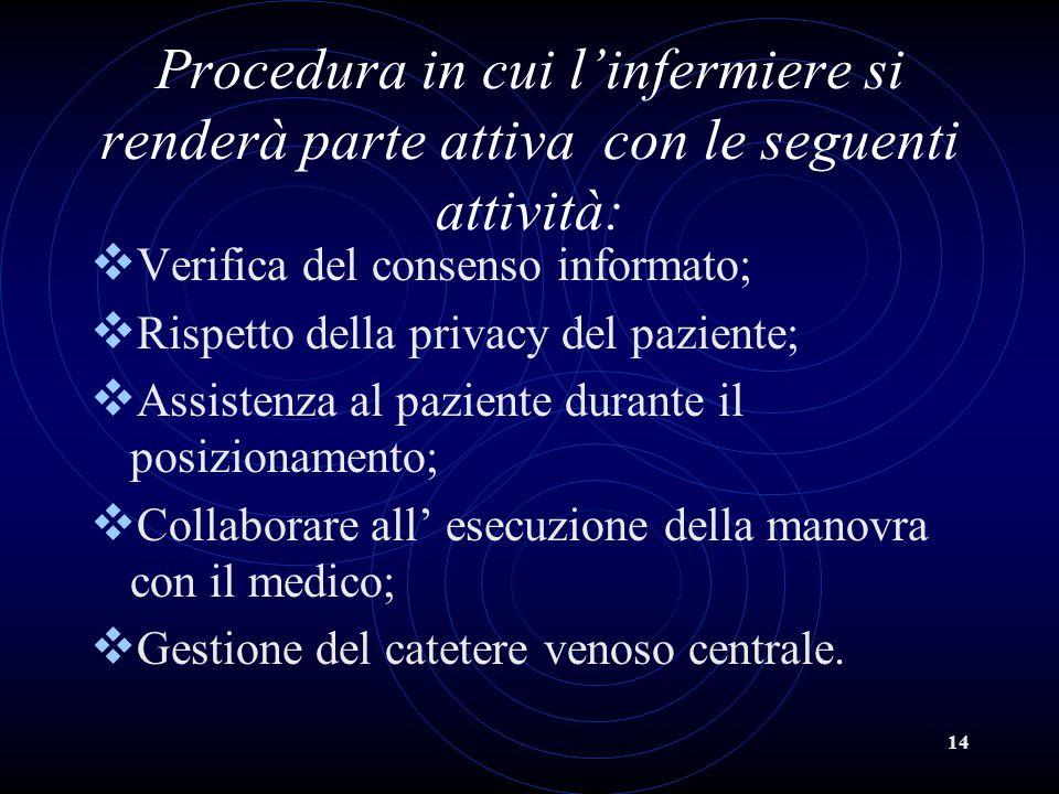 Procedura in cui l'infermiere si renderà parte attiva con le seguenti attività: