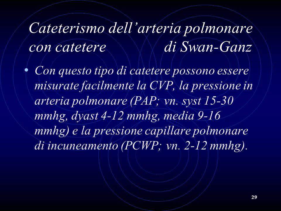 Cateterismo dell'arteria polmonare con catetere di Swan-Ganz
