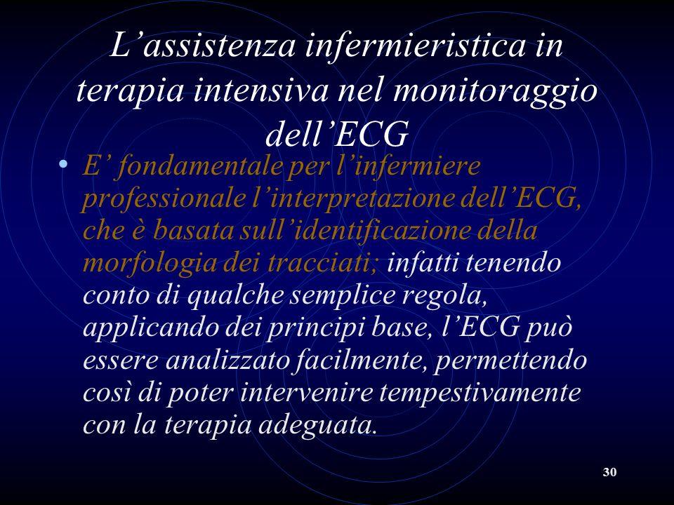 L'assistenza infermieristica in terapia intensiva nel monitoraggio dell'ECG