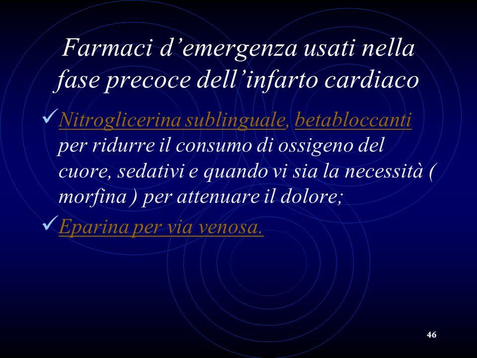 Farmaci d'emergenza usati nella fase precoce dell'infarto cardiaco