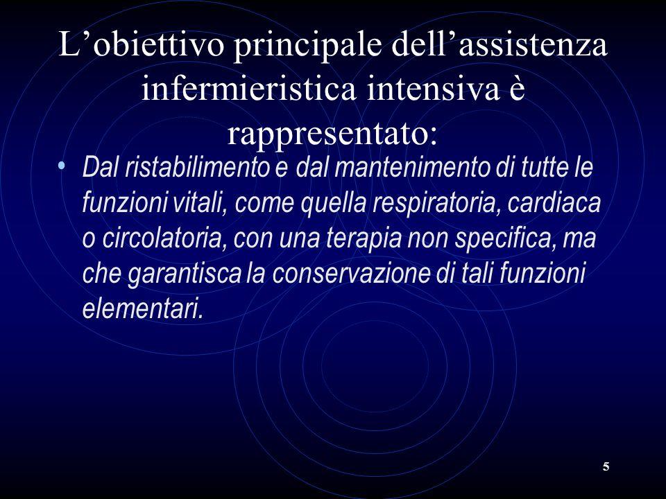 L'obiettivo principale dell'assistenza infermieristica intensiva è rappresentato: