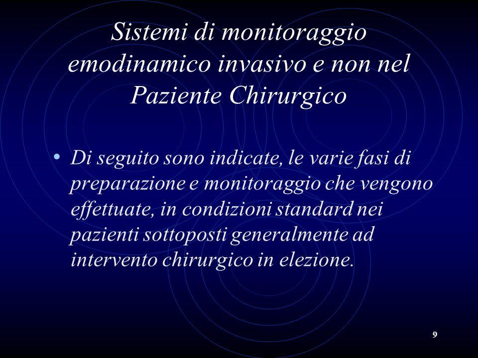 Sistemi di monitoraggio emodinamico invasivo e non nel Paziente Chirurgico