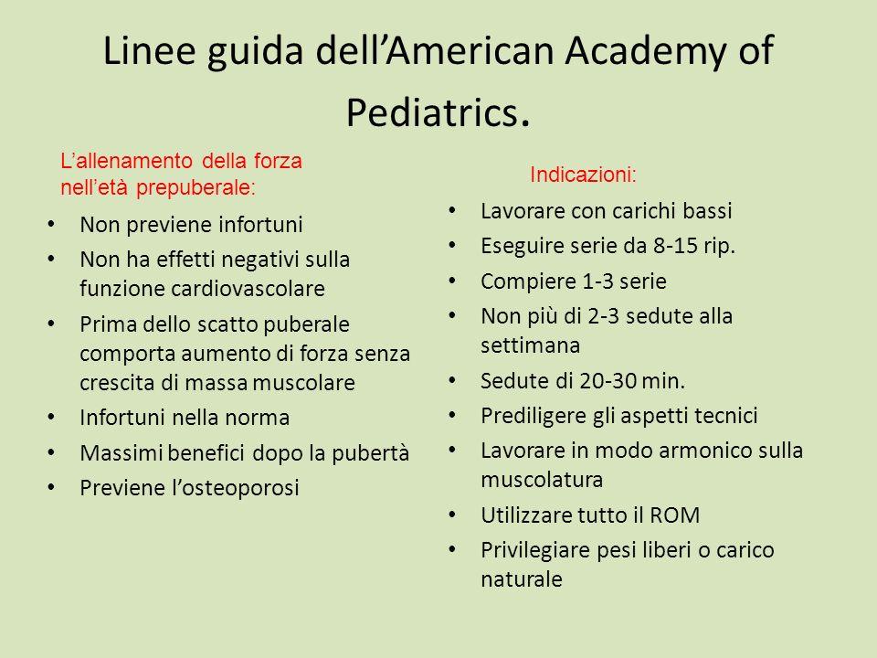 Linee guida dell'American Academy of Pediatrics.