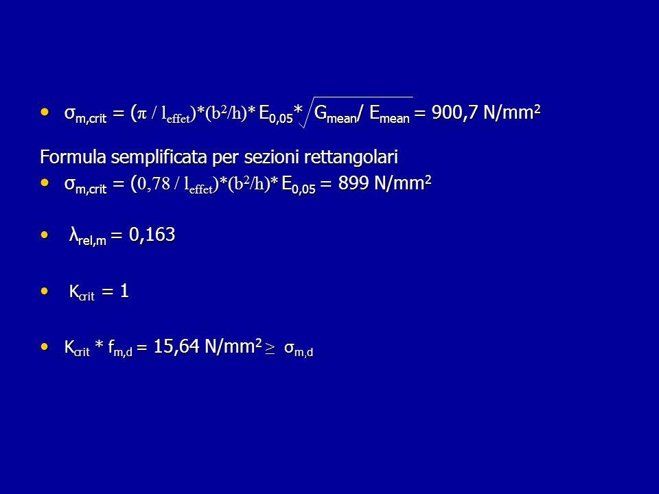 σm,crit = (π / leffet)*(b2/h)* E0,05* Gmean/ Emean = 900,7 N/mm2