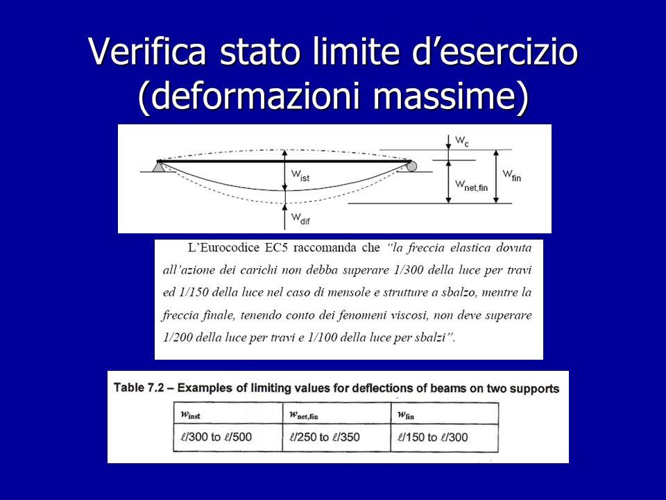 Verifica stato limite d'esercizio (deformazioni massime)