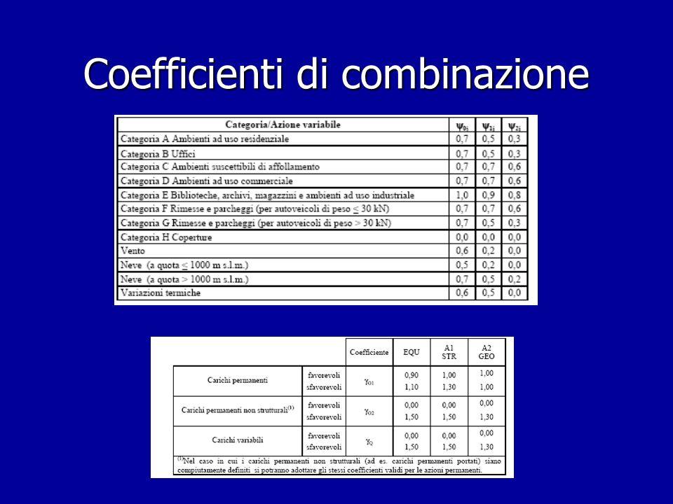 Coefficienti di combinazione