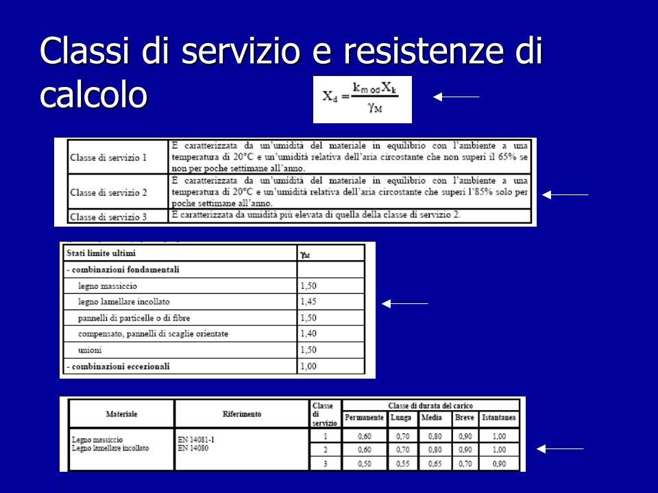 Classi di servizio e resistenze di calcolo